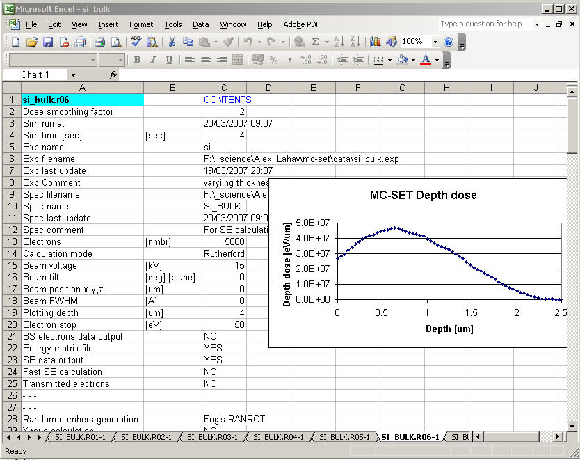 The newly added spreadsheet in excel